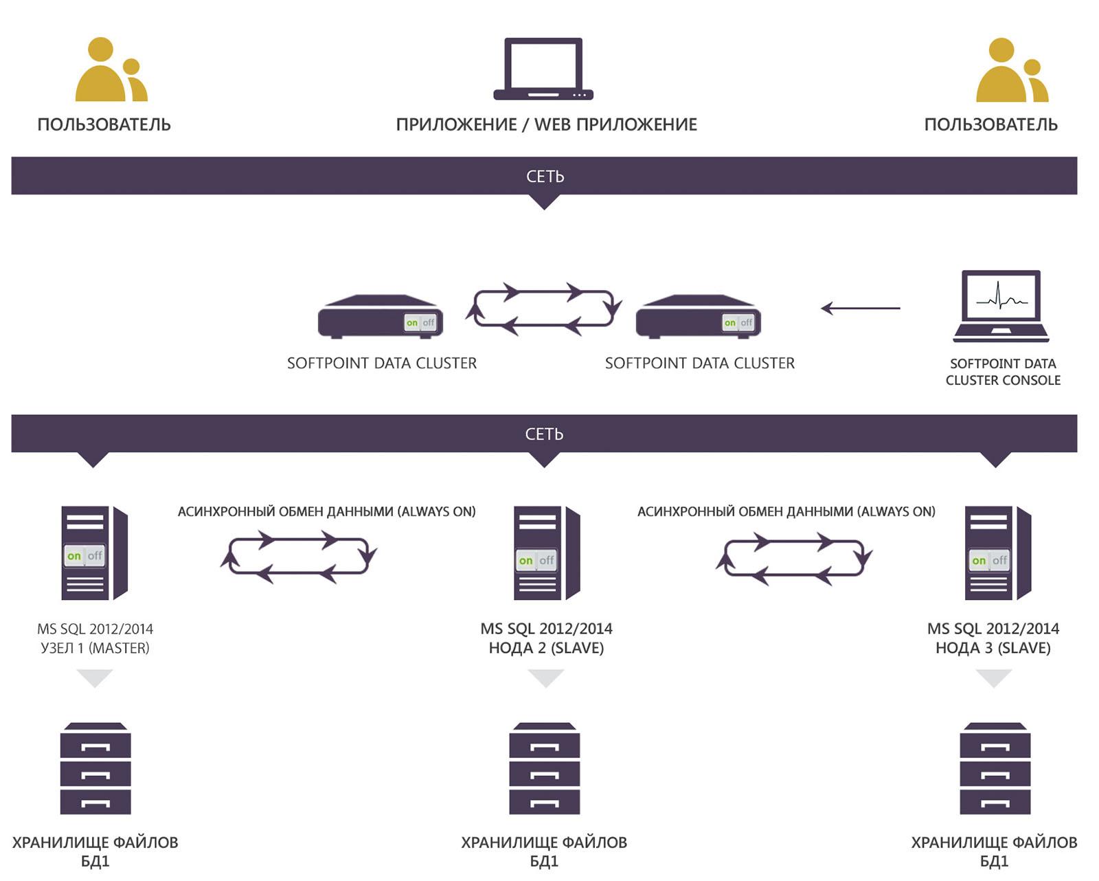 dc-infografic