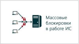 Блокировки в работе ИТ и SQL СУБД