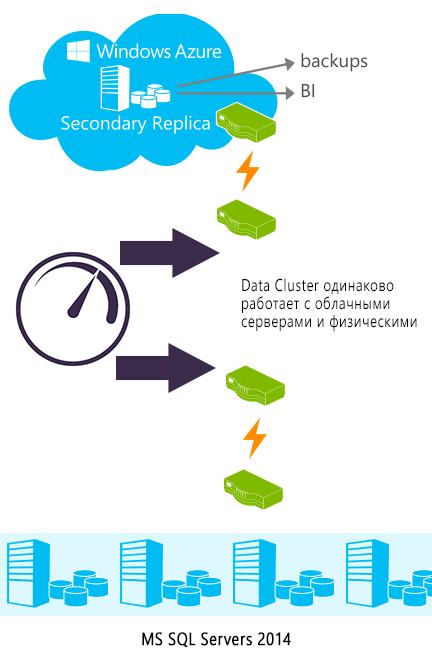 infografica-dc2