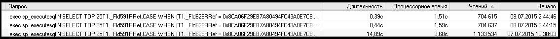 Рис.2. Список запросов SQL определенного вида
