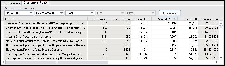 Рис.2. Статистика по тяжелым запросам SQL в разрезе модулей и строк кода 1С